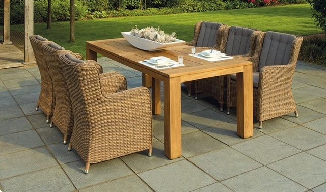 Outdoor Living Areas Table