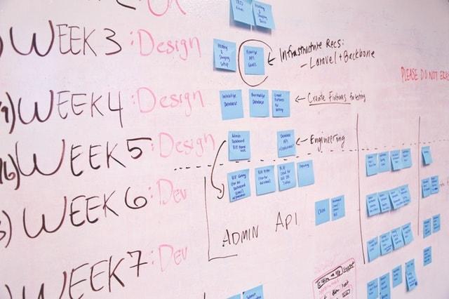 Quarterly Planning Schedule