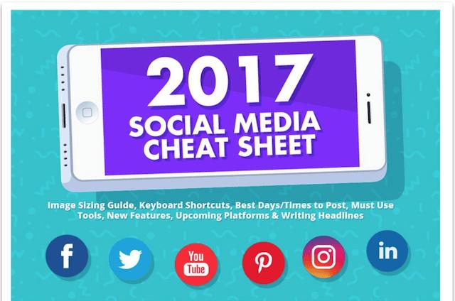 Real Estate Social Media Marketing OnBlastBlog