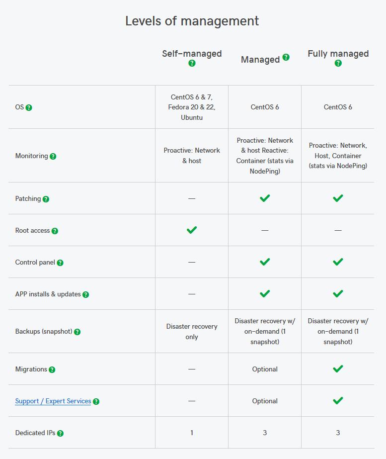 Screenshot Showing GoDaddy Server Management Options
