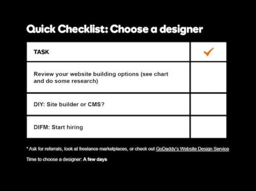 Small Business Online Checklist Choose Designer