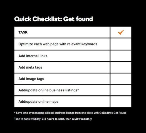 Small Business Online Checklist Get Found
