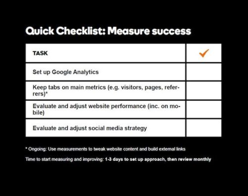 Small Business Online Checklist Measure Success