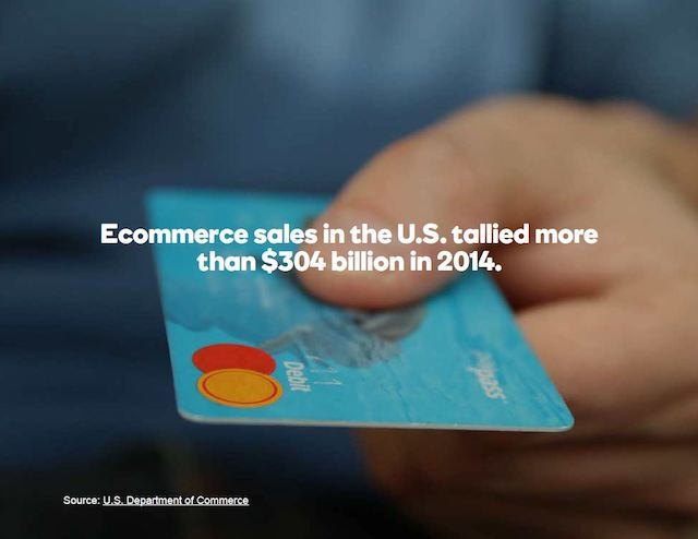 Small Business Online Ecommerce Statistic