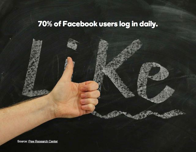 Small Business Online Facebook Users