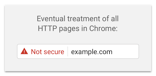 SSL Port Chrome