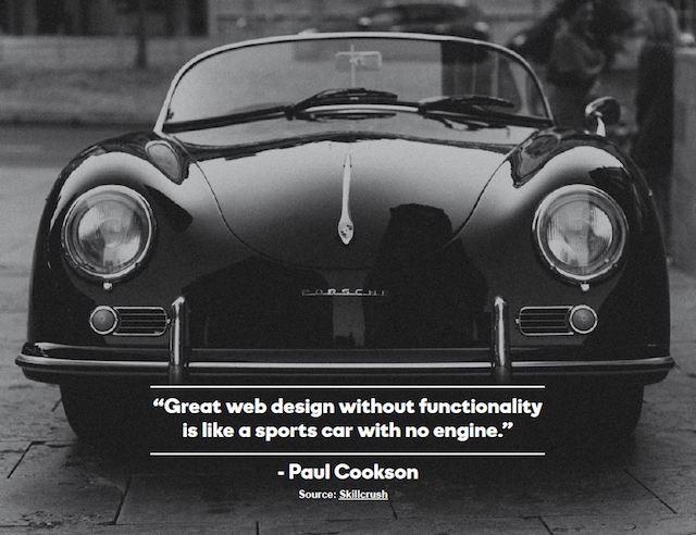 Avviare un'auto sito Web