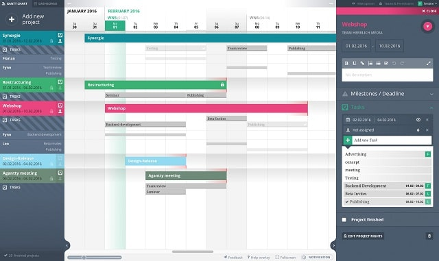 Task Management Software Agantty Gantt Chart