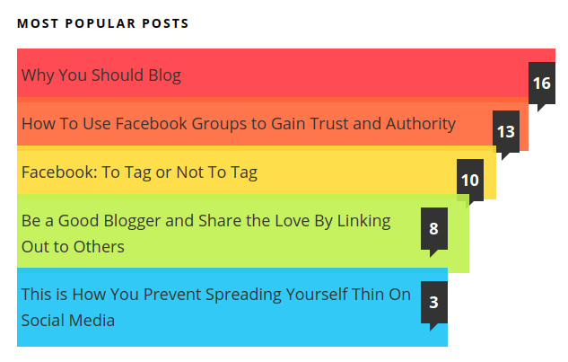 Tips for Starting WordPress Blog Popular Posts