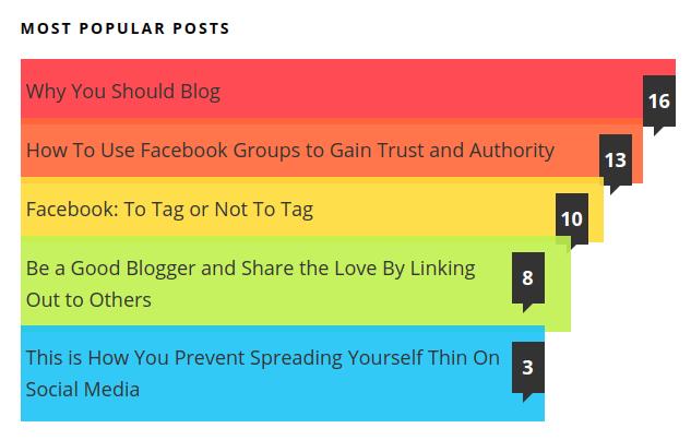 Suggerimenti per l'avvio di post popolari sul blog di WordPress