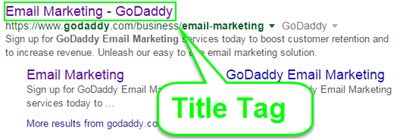 Title Meta Tag Example GoDaddy Email Marketing