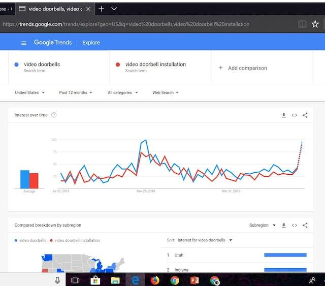 Video Doorbell Installation Google Trends