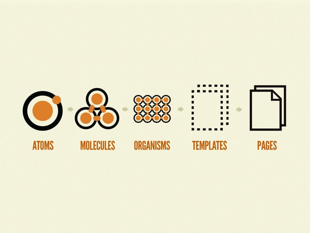 Atomic design involves breaking down design into the smallest elements.