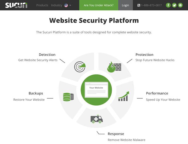 Website Firewall Sucuri