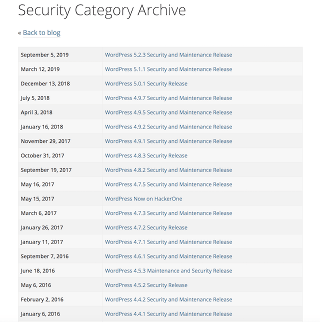WordPress Security Category Archive